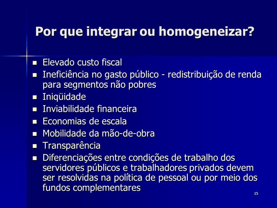15 Por que integrar ou homogeneizar? Elevado custo fiscal Elevado custo fiscal Ineficiência no gasto público - redistribuição de renda para segmentos