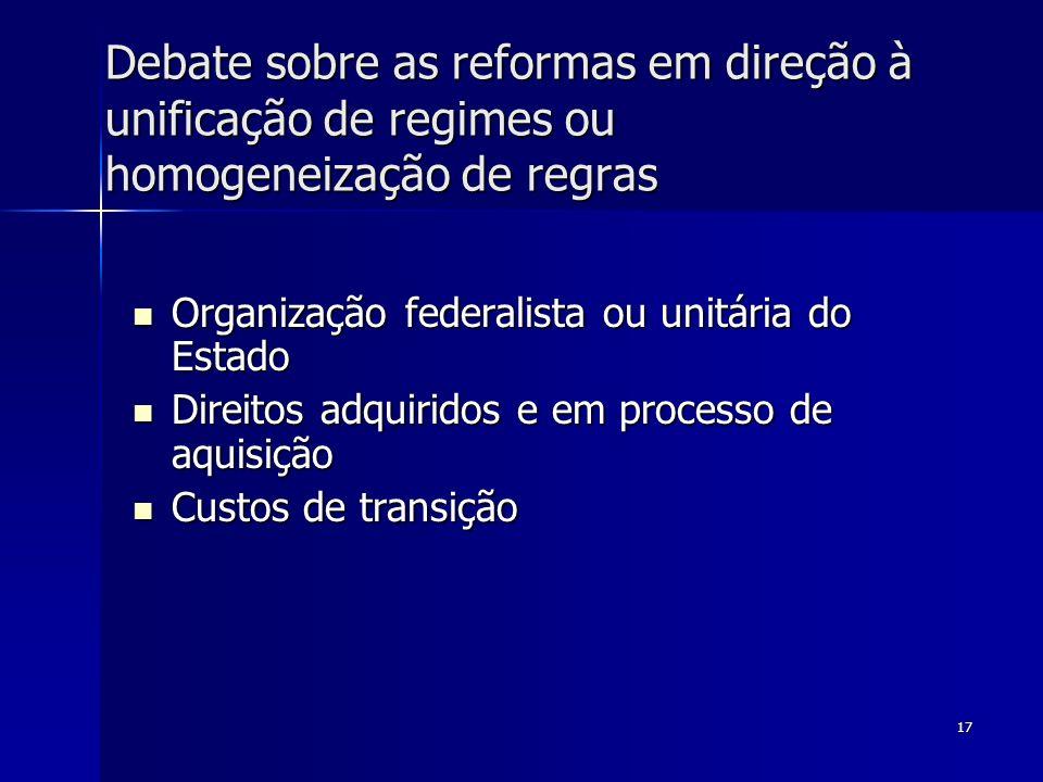 17 Debate sobre as reformas em direção à unificação de regimes ou homogeneização de regras Organização federalista ou unitária do Estado Organização f
