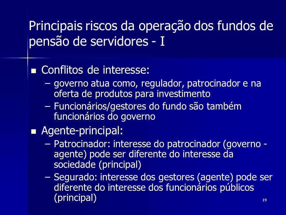 19 Principais riscos da operação dos fundos de pensão de servidores - I Conflitos de interesse: – –governo atua como, regulador, patrocinador e na ofe