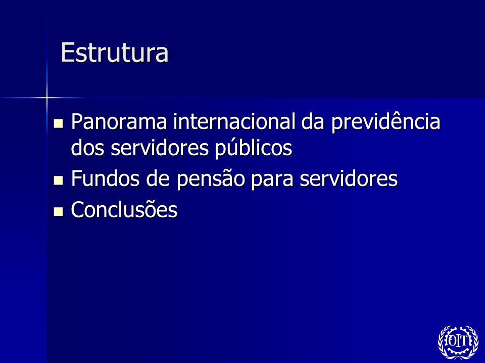 2 Estrutura Panorama internacional da previdência dos servidores públicos Panorama internacional da previdência dos servidores públicos Fundos de pens
