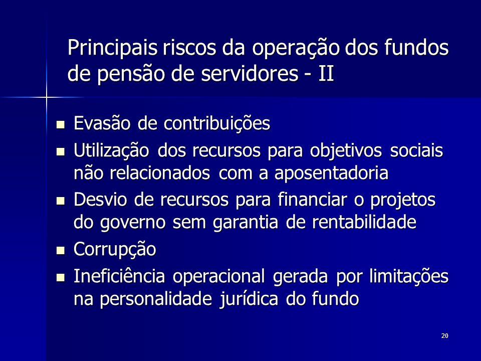 20 Principais riscos da operação dos fundos de pensão de servidores - II Evasão de contribuições Evasão de contribuições Utilização dos recursos para