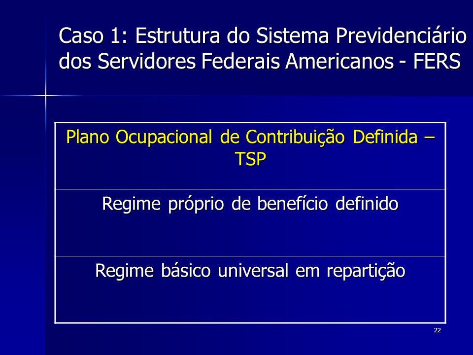 22 Caso 1: Estrutura do Sistema Previdenciário dos Servidores Federais Americanos - FERS Plano Ocupacional de Contribuição Definida – TSP Regime própr