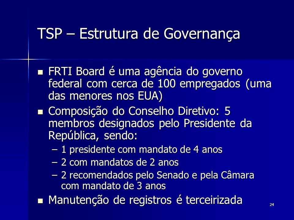 24 TSP – Estrutura de Governança FRTI Board é uma agência do governo federal com cerca de 100 empregados (uma das menores nos EUA) FRTI Board é uma ag