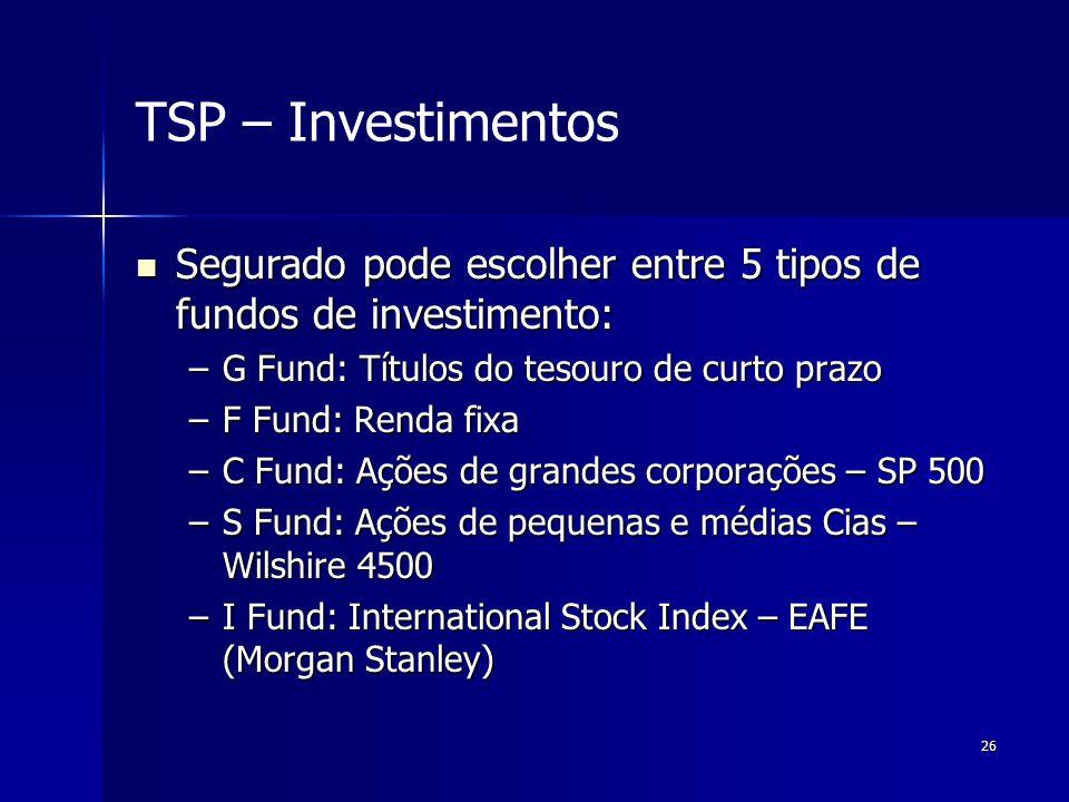 26 TSP – Investimentos Segurado pode escolher entre 5 tipos de fundos de investimento: Segurado pode escolher entre 5 tipos de fundos de investimento: