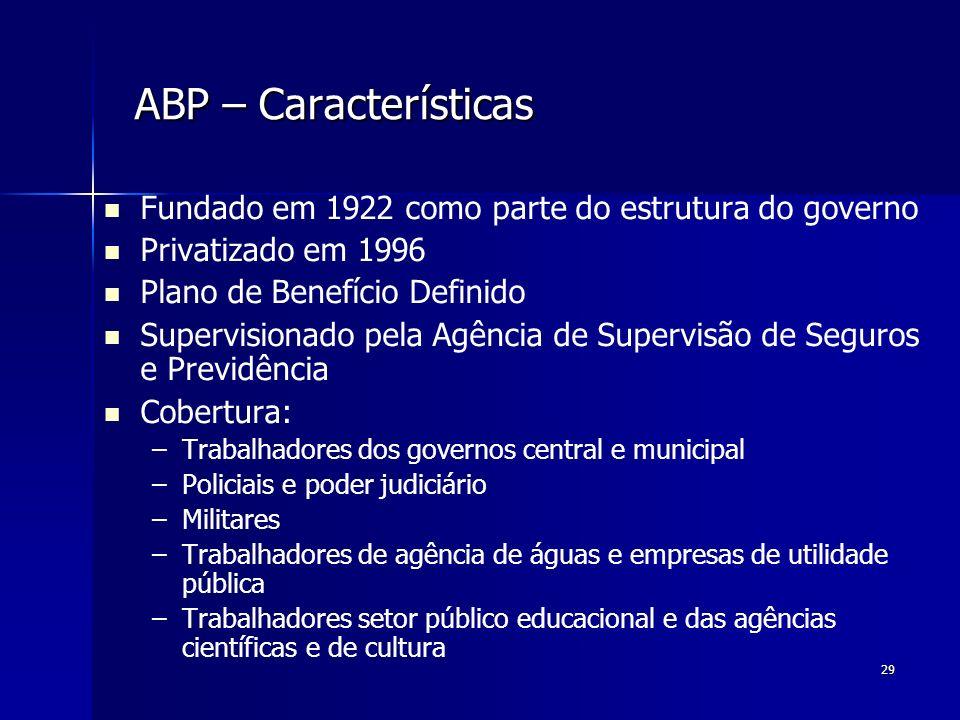 29 ABP – Características Fundado em 1922 como parte do estrutura do governo Privatizado em 1996 Plano de Benefício Definido Supervisionado pela Agênci