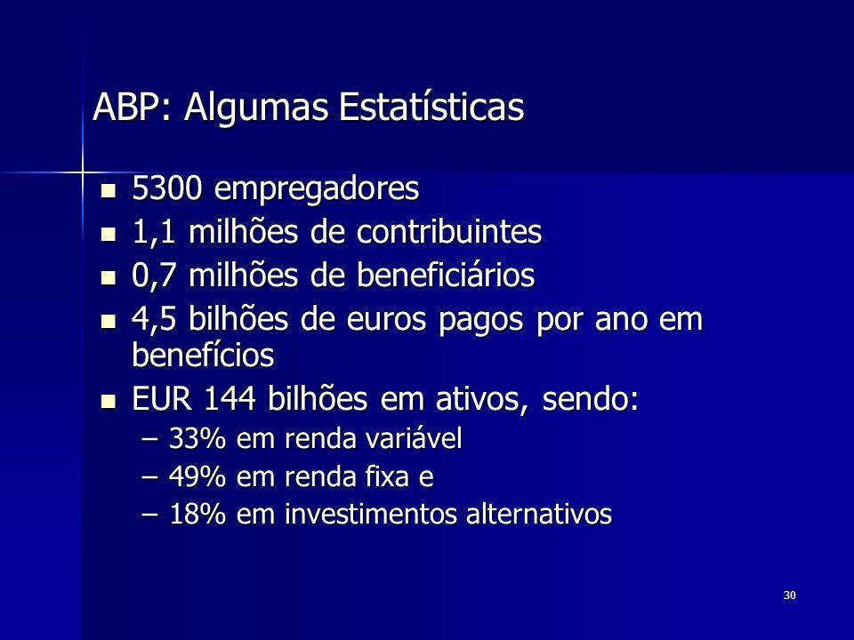 30 ABP: Algumas Estatísticas 5300 empregadores 5300 empregadores 1,1 milhões de contribuintes 1,1 milhões de contribuintes 0,7 milhões de beneficiário
