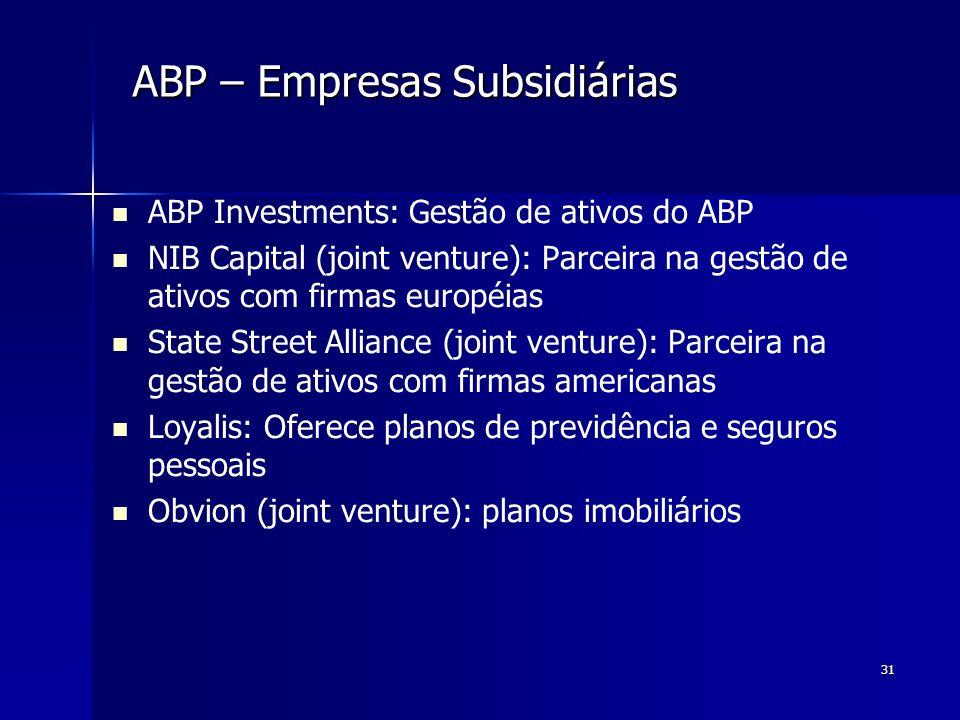 31 ABP – Empresas Subsidiárias ABP – Empresas Subsidiárias ABP Investments: Gestão de ativos do ABP NIB Capital (joint venture): Parceira na gestão de