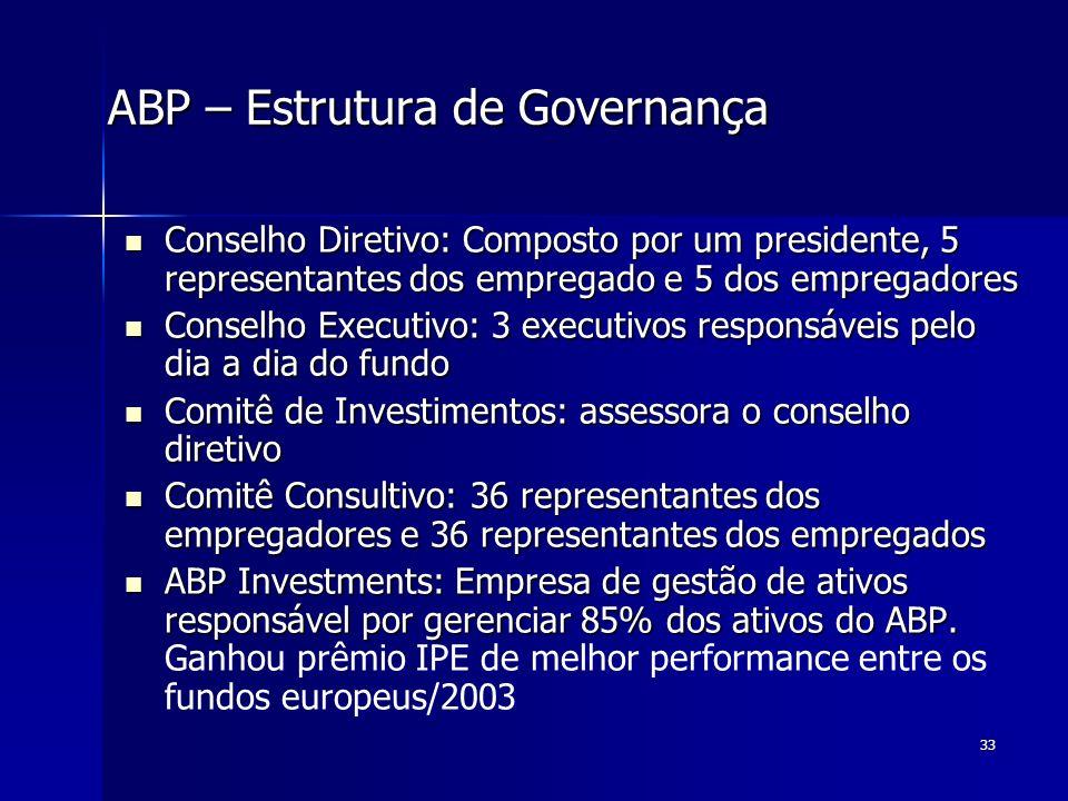 33 ABP – Estrutura de Governança Conselho Diretivo: Composto por um presidente, 5 representantes dos empregado e 5 dos empregadores Conselho Diretivo: