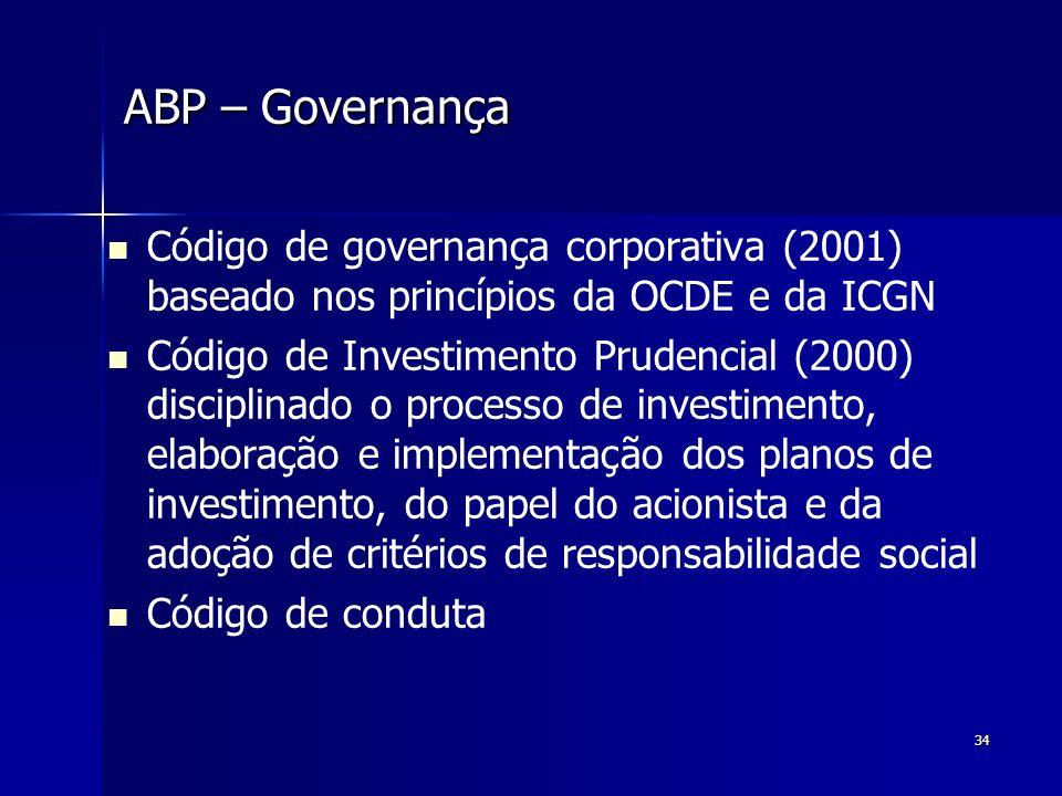 34 ABP – Governança Código de governança corporativa (2001) baseado nos princípios da OCDE e da ICGN Código de Investimento Prudencial (2000) discipli