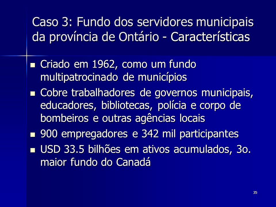 35 Caso 3: Fundo dos servidores municipais da província de Ontário - Características Criado em 1962, como um fundo multipatrocinado de municípios Cria