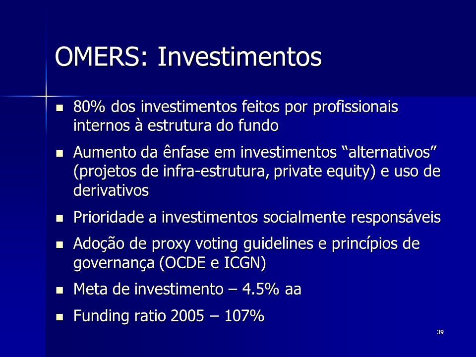 39 OMERS: Investimentos OMERS: Investimentos 80% dos investimentos feitos por profissionais internos à estrutura do fundo 80% dos investimentos feitos