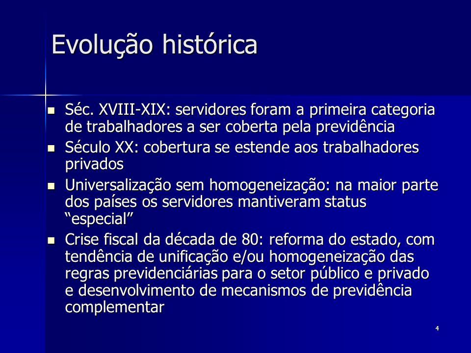 4 Evolução histórica Séc. XVIII-XIX: servidores foram a primeira categoria de trabalhadores a ser coberta pela previdência Séc. XVIII-XIX: servidores