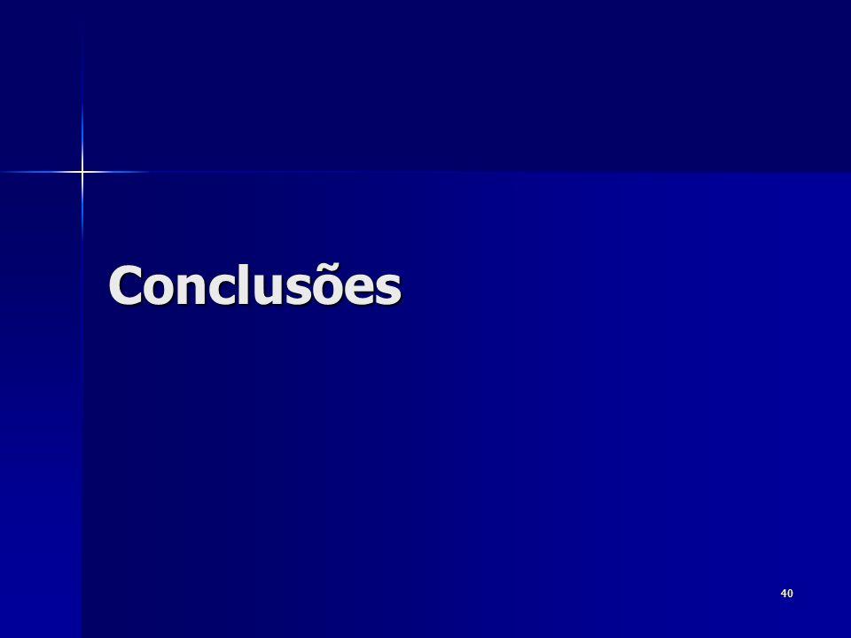 40 Conclusões