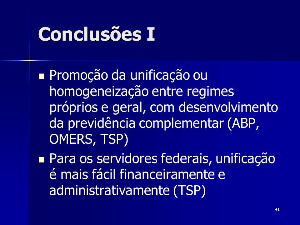41 Conclusões I Promoção da unificação ou homogeneização entre regimes próprios e geral, com desenvolvimento da previdência complementar (ABP, OMERS,