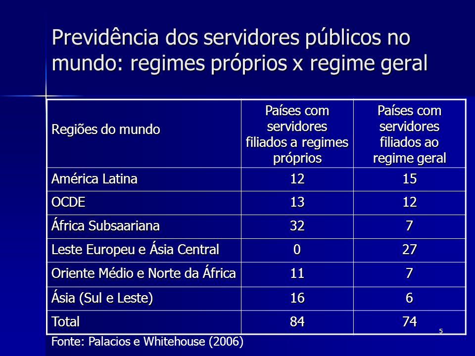 5 Previdência dos servidores públicos no mundo: regimes próprios x regime geral Regiões do mundo Países com servidores filiados a regimes próprios Paí