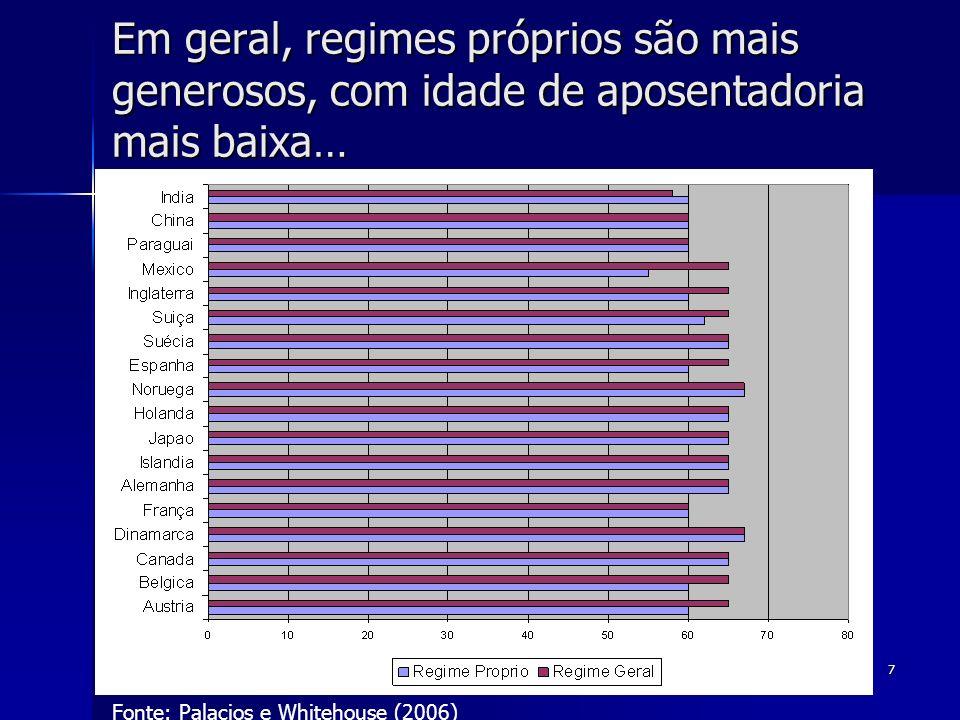 7 Em geral, regimes próprios são mais generosos, com idade de aposentadoria mais baixa… Fonte: Palacios e Whitehouse (2006)