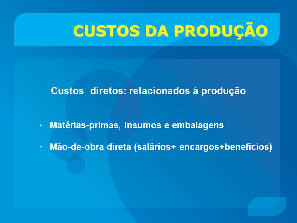 CUSTOS DA PRODUÇÃO Custos diretos: relacionados à produção · Matérias-primas, insumos e embalagens · Mão-de-obra direta (salários+ encargos+benefícios