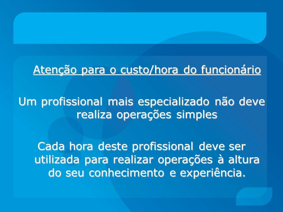 Atenção para o custo/hora do funcionário Um profissional mais especializado não deve realiza operações simples Cada hora deste profissional deve ser u
