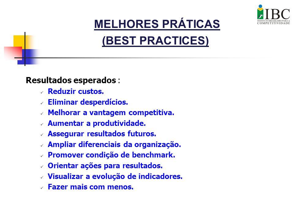 MELHORES PRÁTICAS (BEST PRACTICES) Resultados esperados : Reduzir custos. Eliminar desperdícios. Melhorar a vantagem competitiva. Aumentar a produtivi