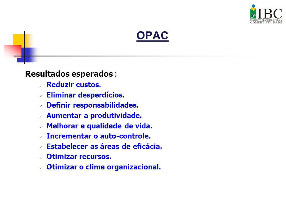 OPAC Resultados esperados : Reduzir custos. Eliminar desperdícios. Definir responsabilidades. Aumentar a produtividade. Melhorar a qualidade de vida.