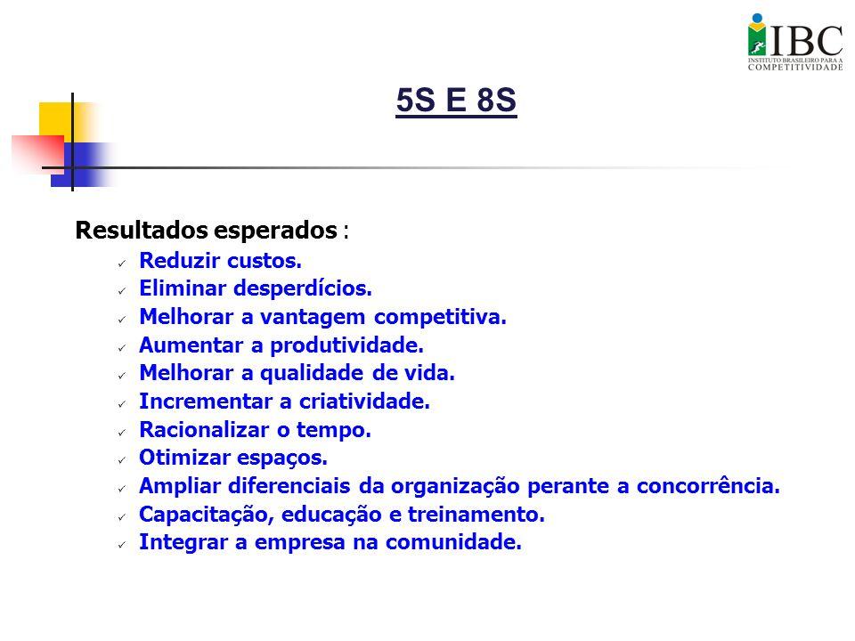 5S E 8S Resultados esperados : Reduzir custos. Eliminar desperdícios. Melhorar a vantagem competitiva. Aumentar a produtividade. Melhorar a qualidade