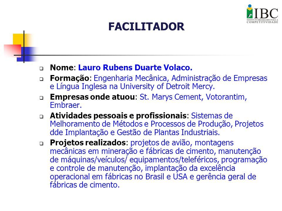 Nome: Lauro Rubens Duarte Volaco. Formação: Engenharia Mecânica, Administração de Empresas e Língua Inglesa na University of Detroit Mercy. Empresas o