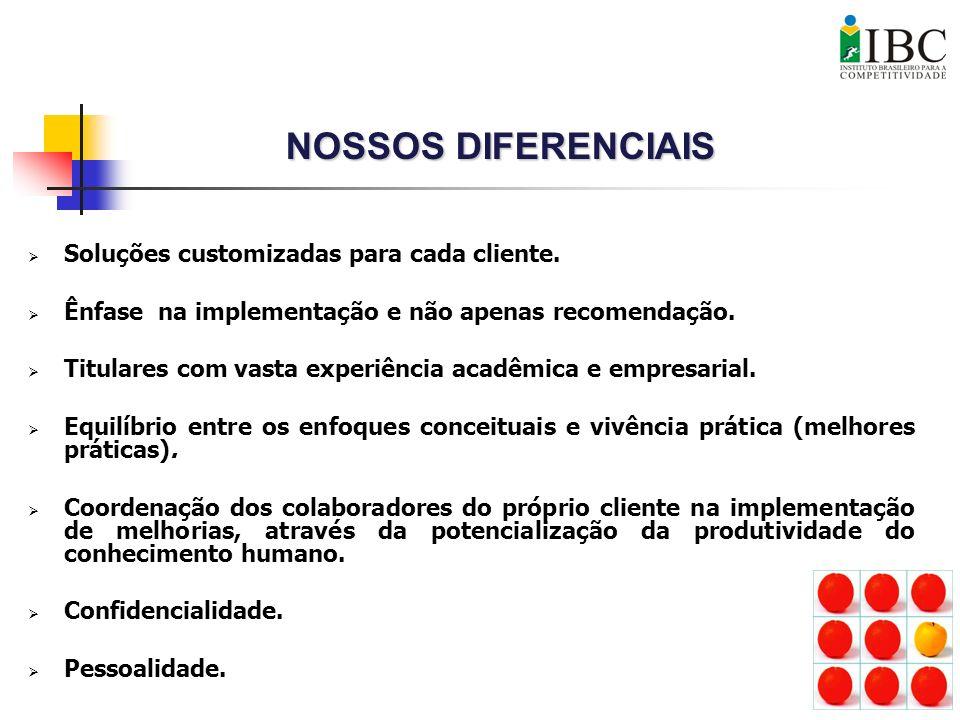 GERENCIAMENTO PELAS DIRETRIZES Propósito: Definir um sistema de gestão.