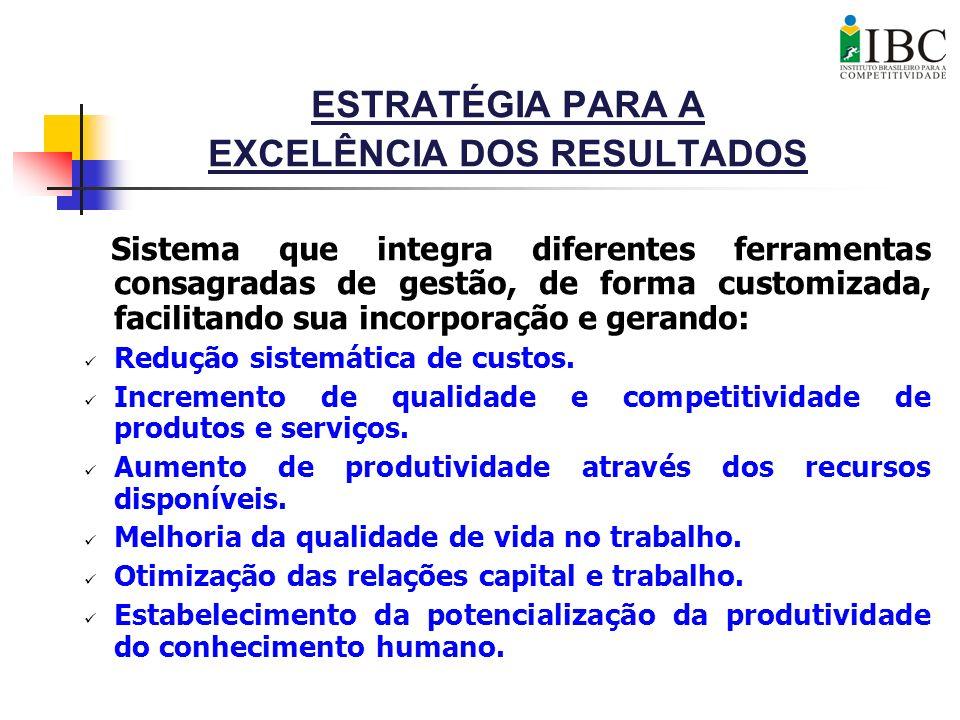 SISTEMA DE GESTÃO DA QUALIDADE ISO 9000:2000 Propósito: Qualidade dos produtos e serviços de acordo com os requisitos exigidos (regulamentares, dos clientes ou da organização).