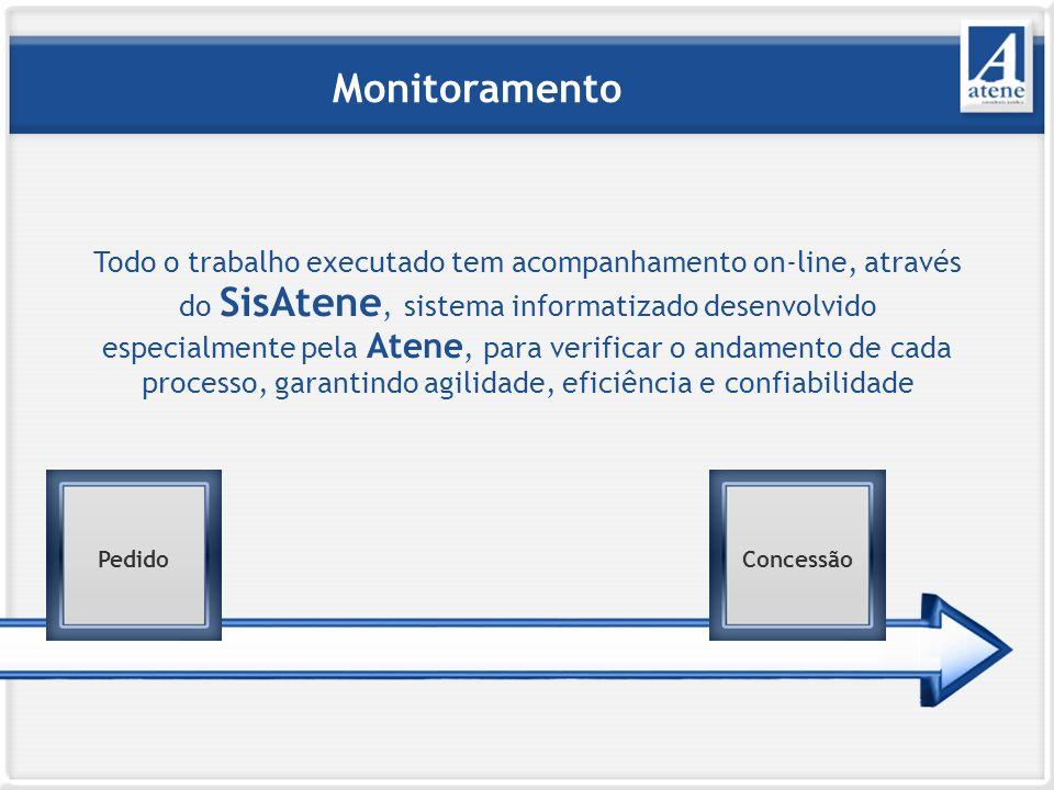 Monitoramento Todo o trabalho executado tem acompanhamento on-line, através do SisAtene, sistema informatizado desenvolvido especialmente pela Atene, para verificar o andamento de cada processo, garantindo agilidade, eficiência e confiabilidade PedidoConcessão