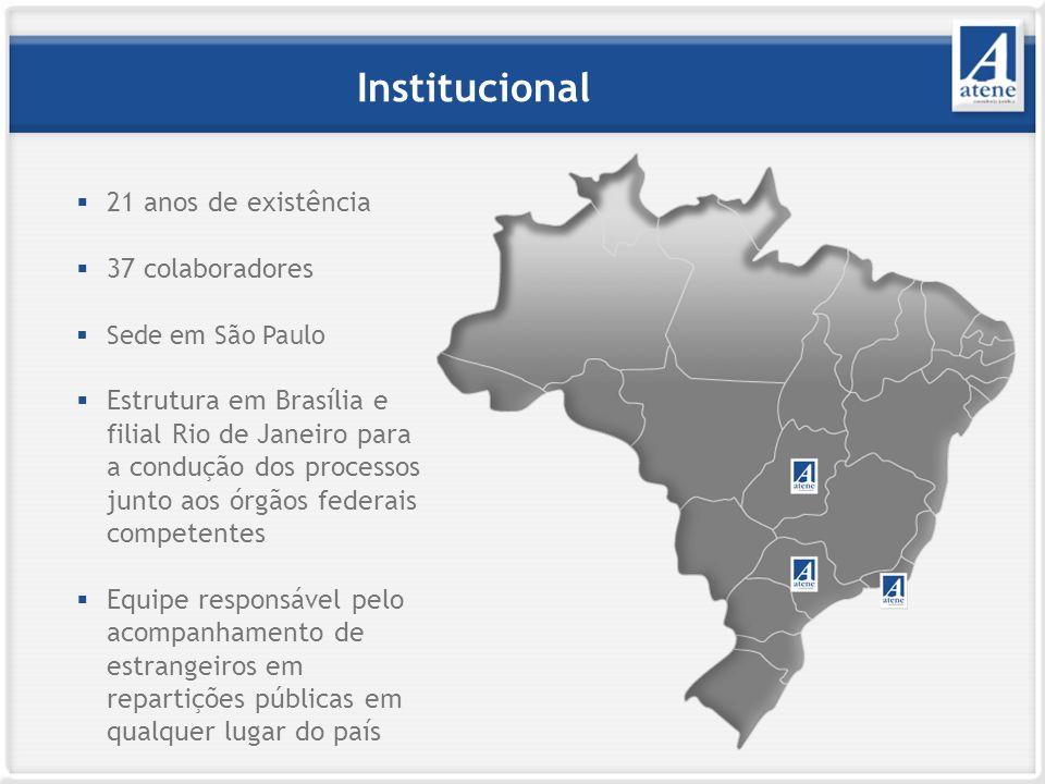 Institucional 21 anos de existência 37 colaboradores Sede em São Paulo Estrutura em Brasília e filial Rio de Janeiro para a condução dos processos junto aos órgãos federais competentes Equipe responsável pelo acompanhamento de estrangeiros em repartições públicas em qualquer lugar do país
