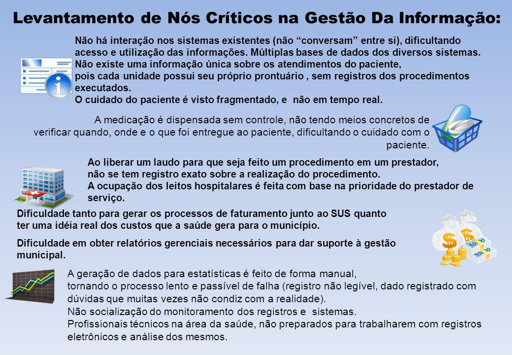 Levantamento de Nós Críticos na Gestão Da Informação: Não há interação nos sistemas existentes (não conversam entre si), dificultando acesso e utiliza