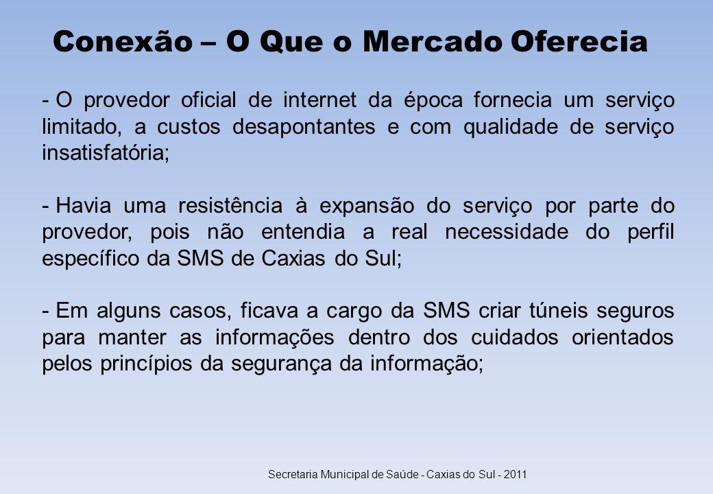 Conexão – O Que o Mercado Oferecia - O provedor oficial de internet da época fornecia um serviço limitado, a custos desapontantes e com qualidade de s