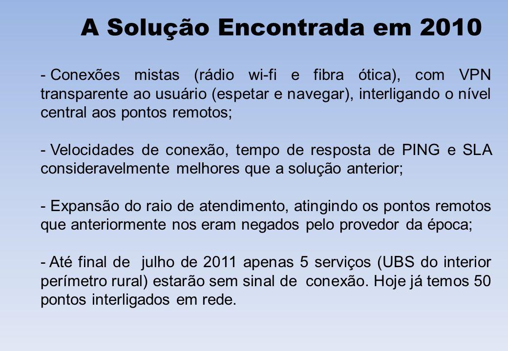 A Solução Encontrada em 2010 - Conexões mistas (rádio wi-fi e fibra ótica), com VPN transparente ao usuário (espetar e navegar), interligando o nível