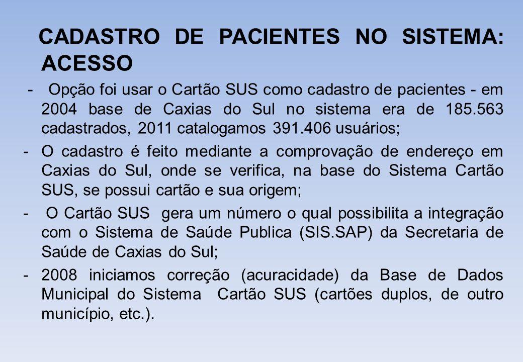CADASTRO DE PACIENTES NO SISTEMA: ACESSO - Opção foi usar o Cartão SUS como cadastro de pacientes - em 2004 base de Caxias do Sul no sistema era de 18