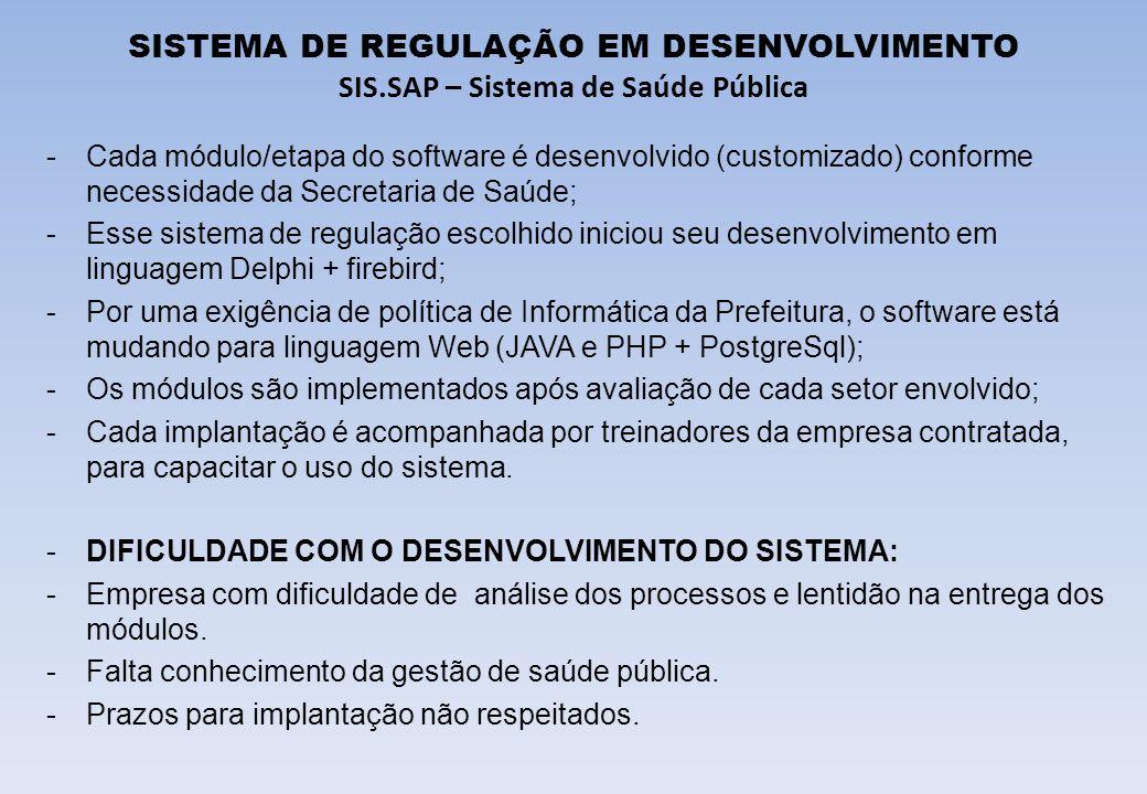 SISTEMA DE REGULAÇÃO EM DESENVOLVIMENTO SIS.SAP – Sistema de Saúde Pública -Cada módulo/etapa do software é desenvolvido (customizado) conforme necess