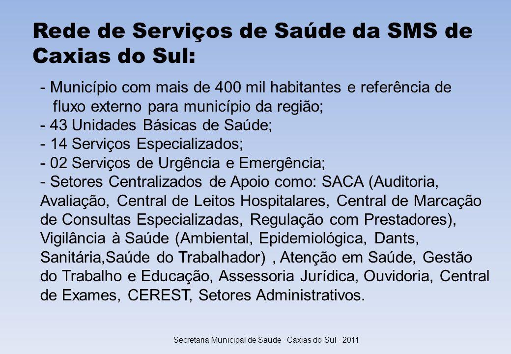 Rede de Serviços de Saúde da SMS de Caxias do Sul: - Município com mais de 400 mil habitantes e referência de fluxo externo para município da região;