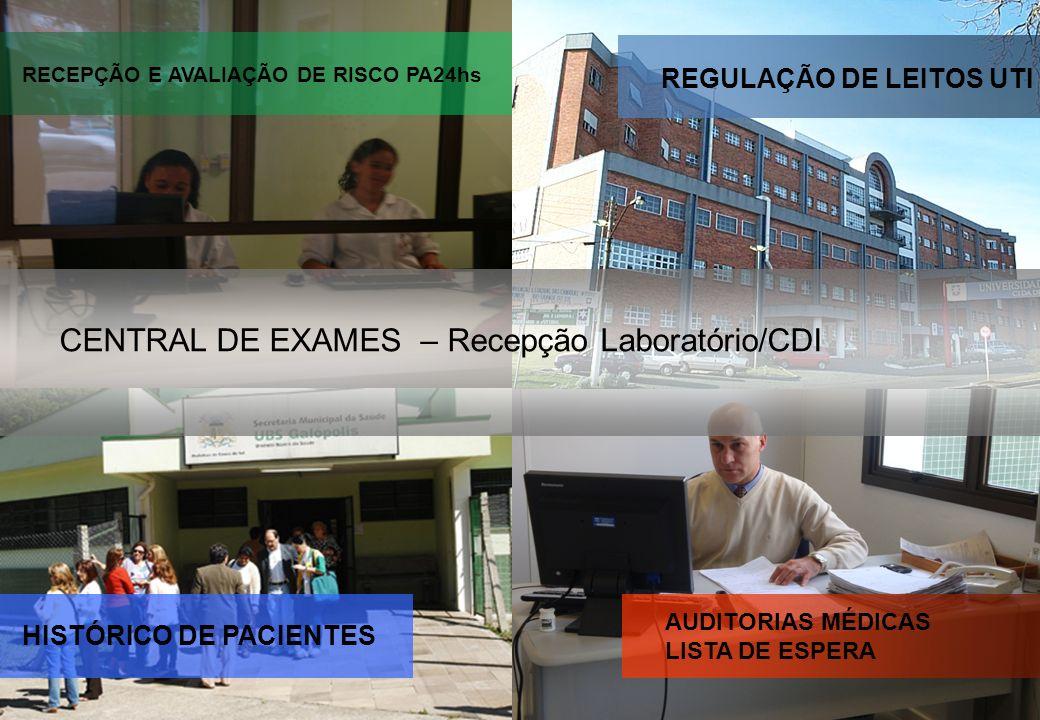 Secretaria Municipal de Saúde - Caxias do Sul RECEPÇÃO E AVALIAÇÃO DE RISCO PA24hs REGULAÇÃO DE LEITOS UTI HISTÓRICO DE PACIENTES AUDITORIAS MÉDICAS L
