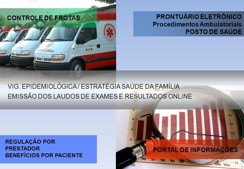 CONTROLE DE FROTAS PRONTUÁRIO ELETRÔNICO Procedimentos Ambulatoriais POSTO DE SAÚDE REGULAÇÃO POR PRESTADOR BENEFÍCIOS POR PACIENTE PORTAL DE INFORMAÇ