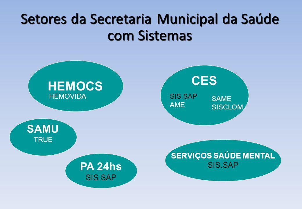 Setores da Secretaria Municipal da Saúde com Sistemas HEMOCS HEMOVIDA CES SAME SISCLOM SIS.SAP AME SAMU TRUE PA 24hs SIS.SAP SERVIÇOS SAÚDE MENTAL SIS