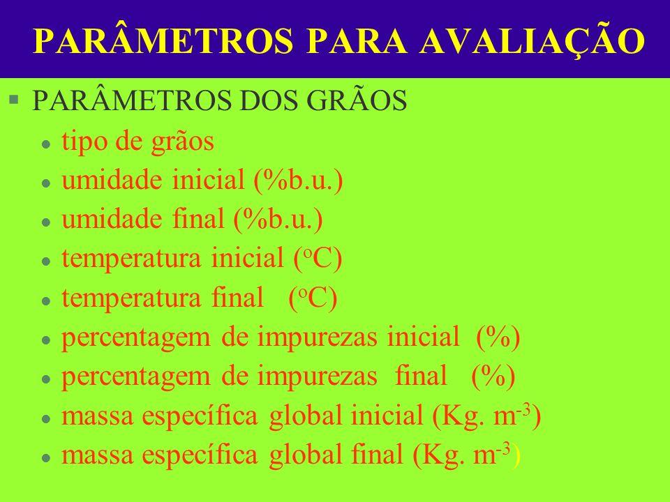 18 PADRÕES PARA AVALIAÇÃO l Umidade inicial dos grãos (%b.u.) 25+/-1,5 l Umidade final dos grãos (%b.u.) 15+/-0,5 l Uemperatura ambiente ( o C) 10+/-5