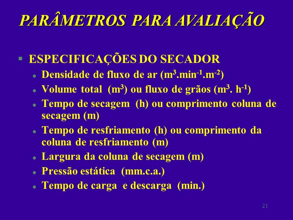 20 PARÂMETROS PARA AVALIAÇÃO §PARÂMETROS DO AR o l Temperatura do ar de secagem ( o C) l Temperatura de bulbo seco do ar ambiente ( o C) l Umidade rel
