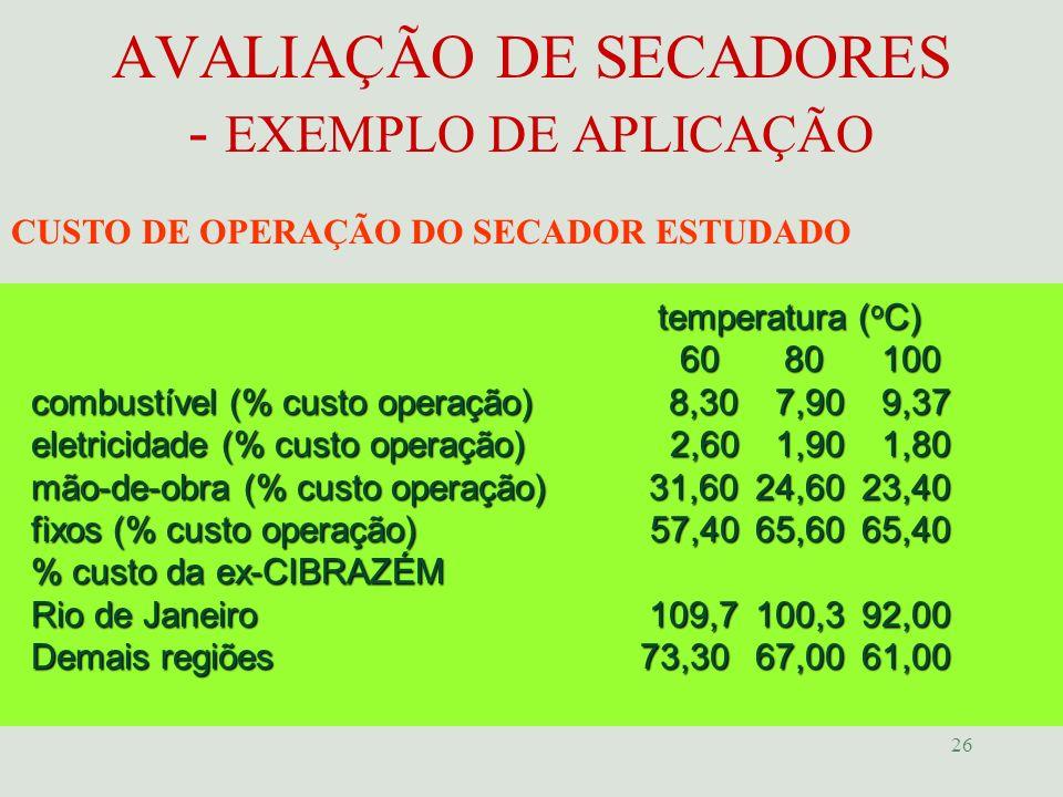 25 AVALIAÇÃO DE SECADORES - EXEMPLO DE APLICAÇÃO SECADOR DE FLUXO MISTO (CONTÍNUO) l capacidade do secador = 225 t / ano l período de secagem = 45 dia