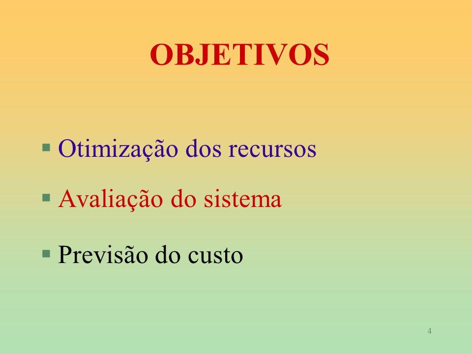 4 OBJETIVOS §Otimização dos recursos §Avaliação do sistema §Previsão do custo