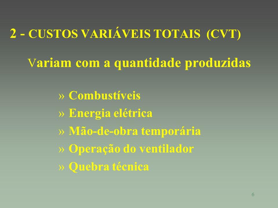 6 2 - CUSTOS VARIÁVEIS TOTAIS (CVT) V ariam com a quantidade produzidas » Combustíveis » Energia elétrica » Mão-de-obra temporária » Operação do ventilador » Quebra técnica