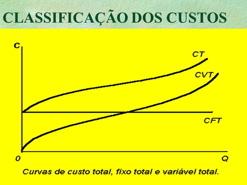 8 CLASSIFICAÇÃO DOS CUSTOS