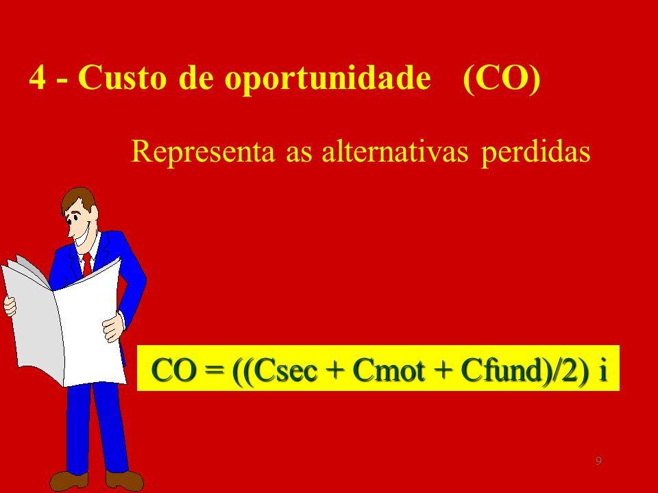 9 4 - Custo de oportunidade (CO) Representa as alternativas perdidas CO = ((Csec + Cmot + Cfund)/2) i