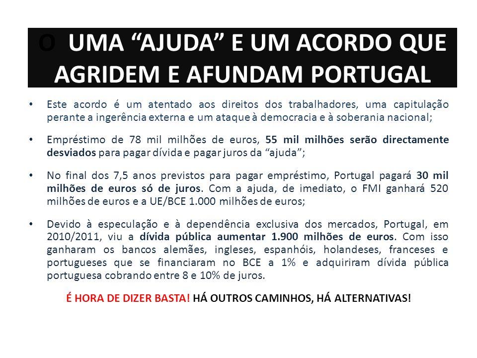 O TEMPO NÃO É DE SILÊNCIO(S), MAS DE PROTESTO.