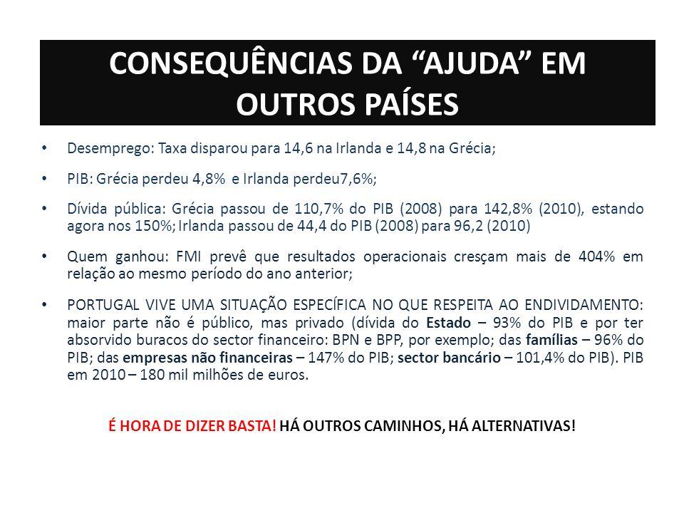 MEDIDAS QUE SE APLICAM À EDUCAÇÃO E AOS PROFESSORES Corte de 400 milhões de euros em 2012 e 2013.