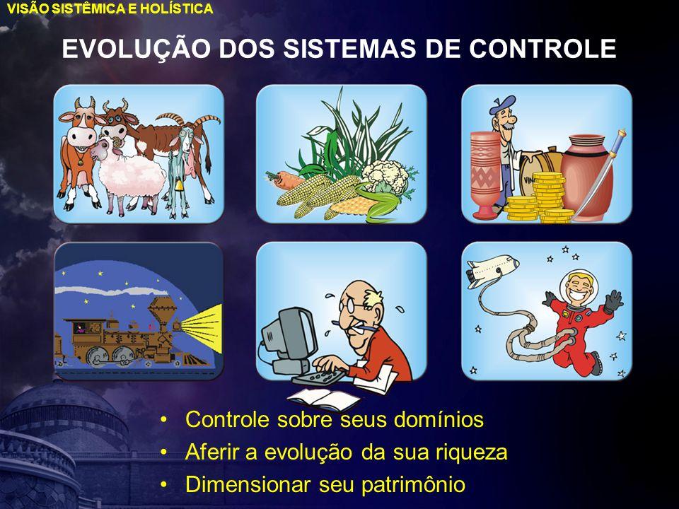 EVOLUÇÃO DOS SISTEMAS DE CONTROLE Controle sobre seus domínios Aferir a evolução da sua riqueza Dimensionar seu patrimônio