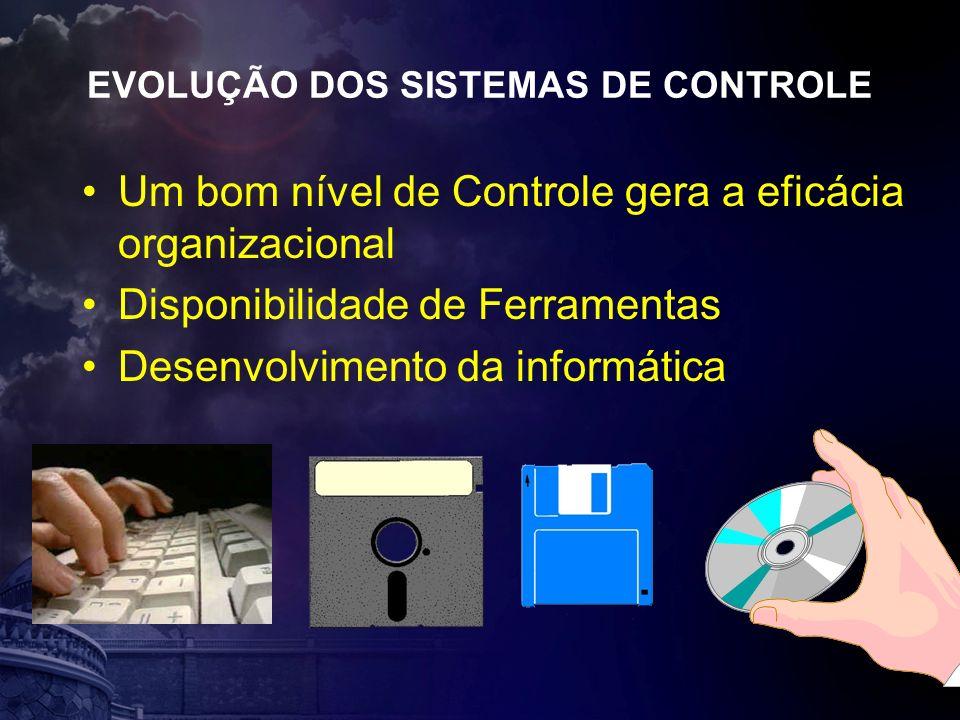 EVOLUÇÃO DOS SISTEMAS DE CONTROLE Um bom nível de Controle gera a eficácia organizacional Disponibilidade de Ferramentas Desenvolvimento da informática